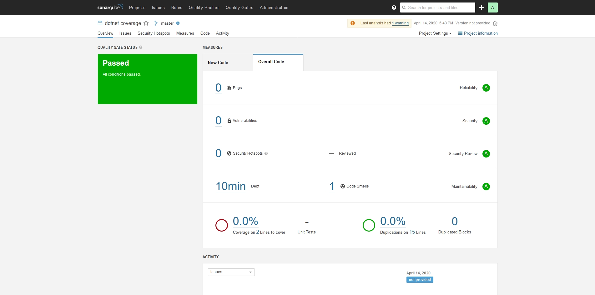 SonarQube project page with information about our code.